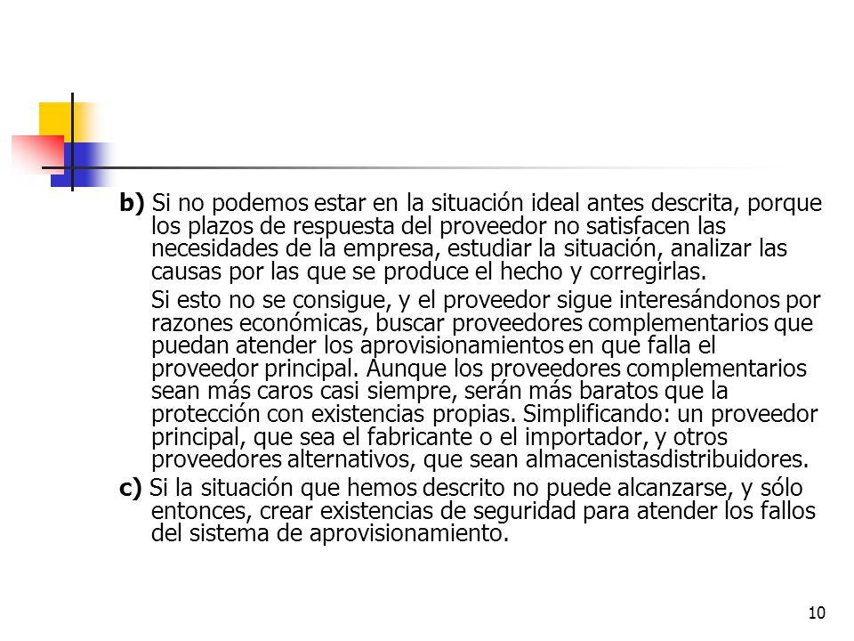 10 b) Si no podemos estar en la situación ideal antes descrita, porque los plazos de respuesta del proveedor no satisfacen las necesidades de la empre