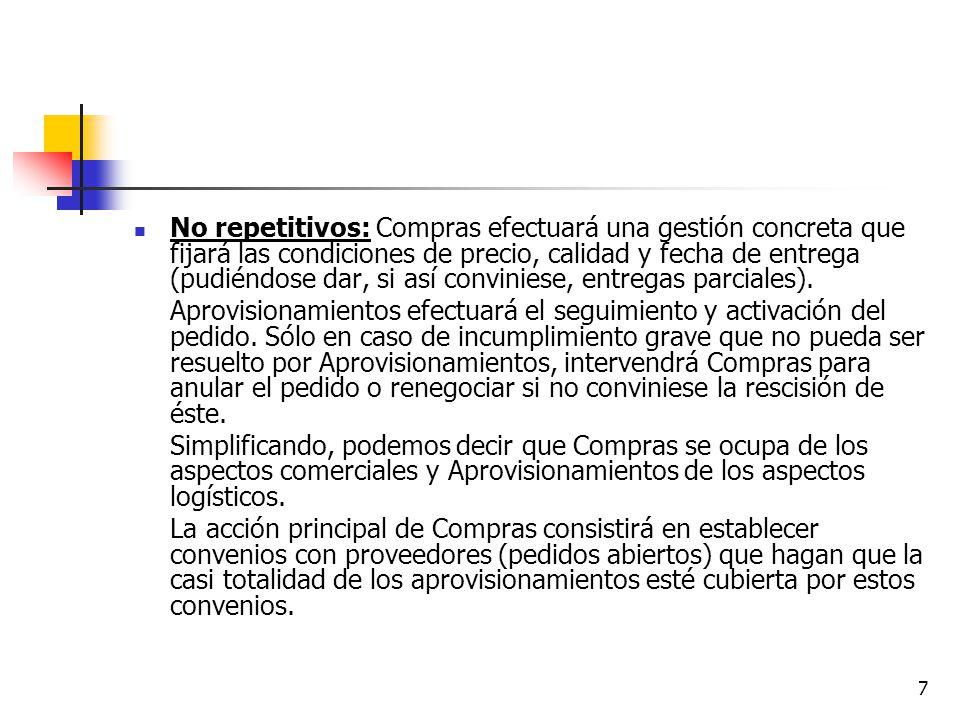 7 No repetitivos: Compras efectuará una gestión concreta que fijará las condiciones de precio, calidad y fecha de entrega (pudiéndose dar, si así conv