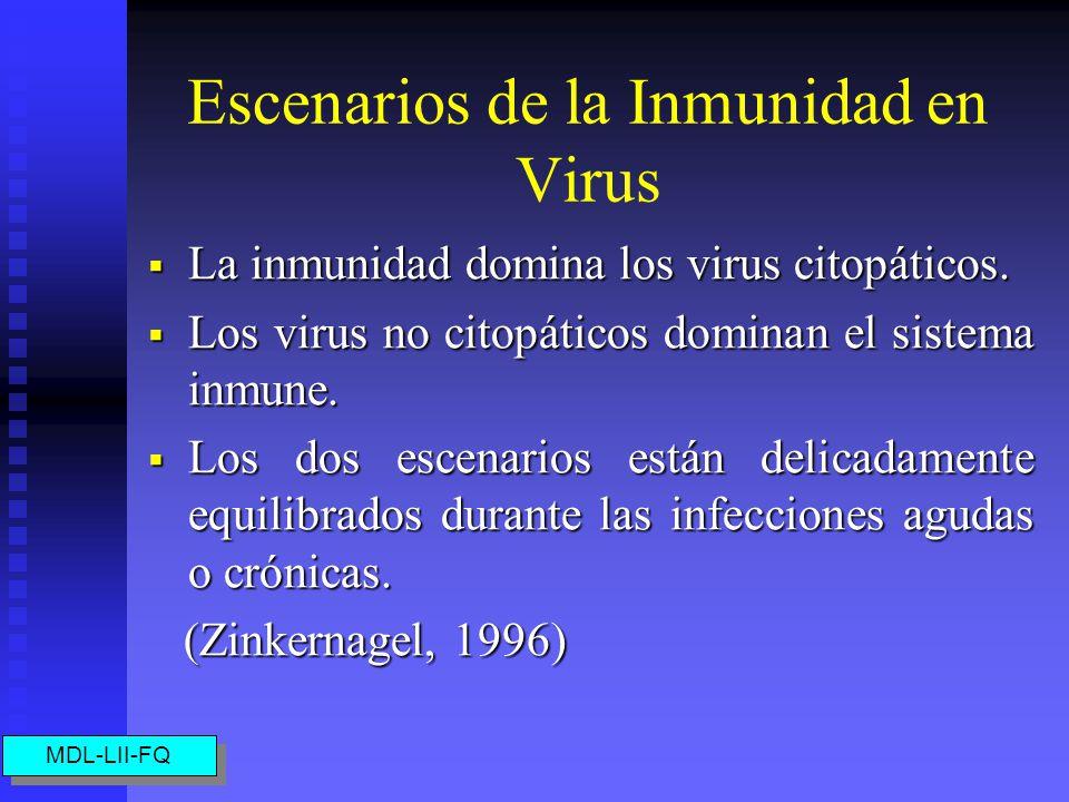 Virus versus Sistema Inmune MDL-LII-FQ