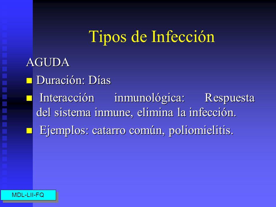 Virus e Inmunosupresión Von Pirquet describe: Los enfermos de sarampión no presentan la reacción intradérmica a la tuberculina, la que se hace negativ