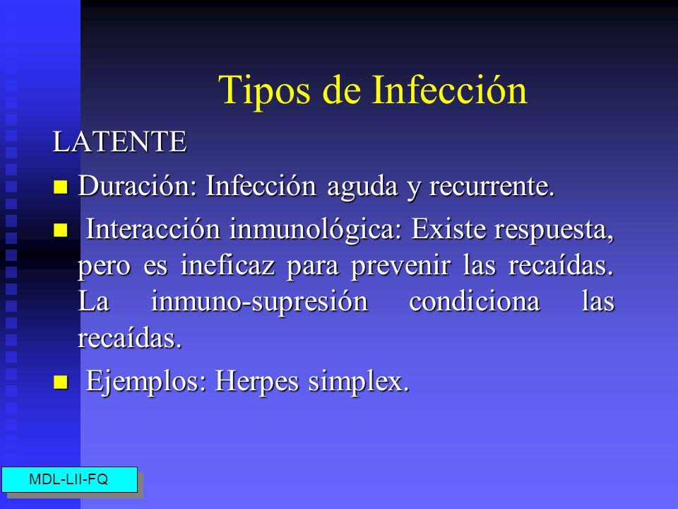 Tipos de Infección AGUDA Duración: Días Duración: Días Interacción inmunológica: Respuesta del sistema inmune, elimina la infección. Interacción inmun