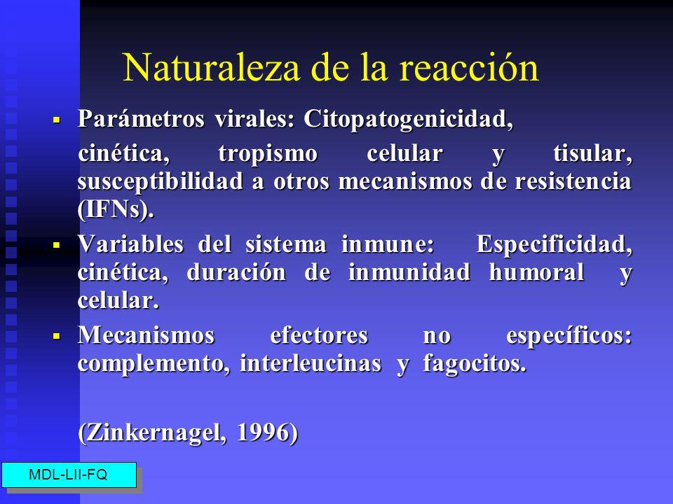 Naturaleza de la reacción Parámetros virales: Citopatogenicidad, Parámetros virales: Citopatogenicidad, cinética, tropismo celular y tisular, susceptibilidad a otros mecanismos de resistencia (IFNs).