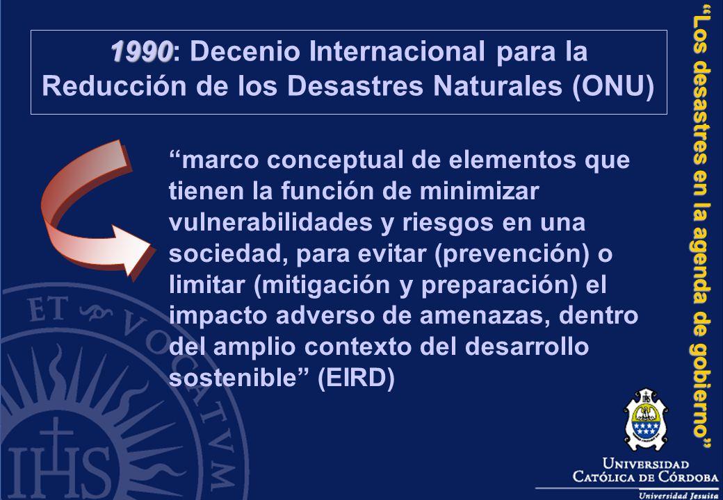 Los desastres en la agenda de gobierno 1990 1990: Decenio Internacional para la Reducción de los Desastres Naturales (ONU) marco conceptual de element