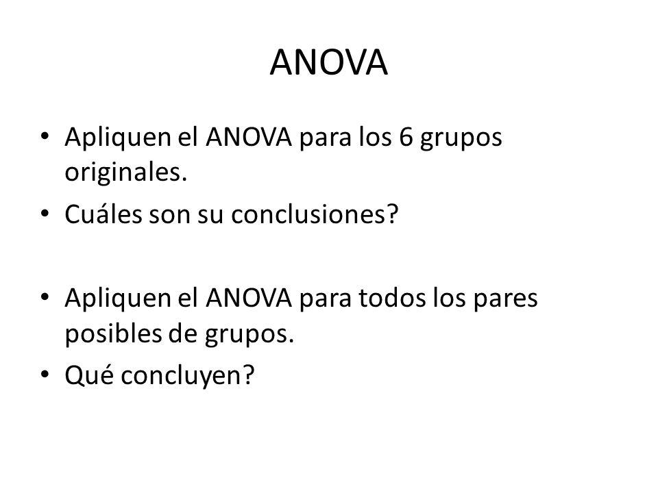 ANOVA Apliquen el ANOVA para los 6 grupos originales. Cuáles son su conclusiones? Apliquen el ANOVA para todos los pares posibles de grupos. Qué concl