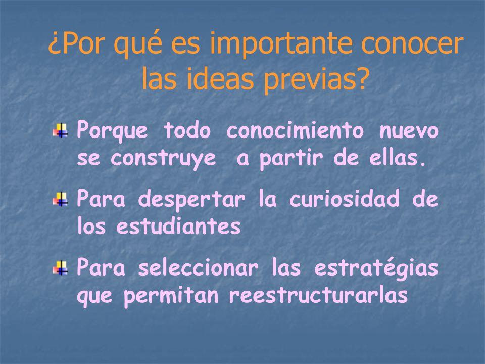Porque todo conocimiento nuevo se construye a partir de ellas. Para despertar la curiosidad de los estudiantes Para seleccionar las estratégias que pe