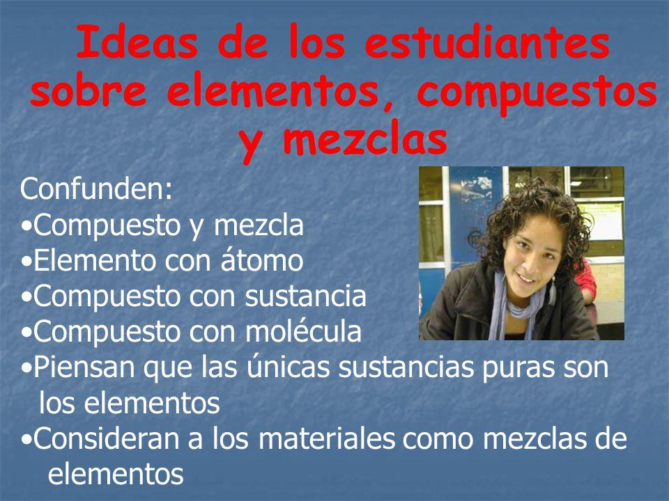 Ideas de los estudiantes sobre elementos, compuestos y mezclas Confunden: Compuesto y mezcla Elemento con átomo Compuesto con sustancia Compuesto con