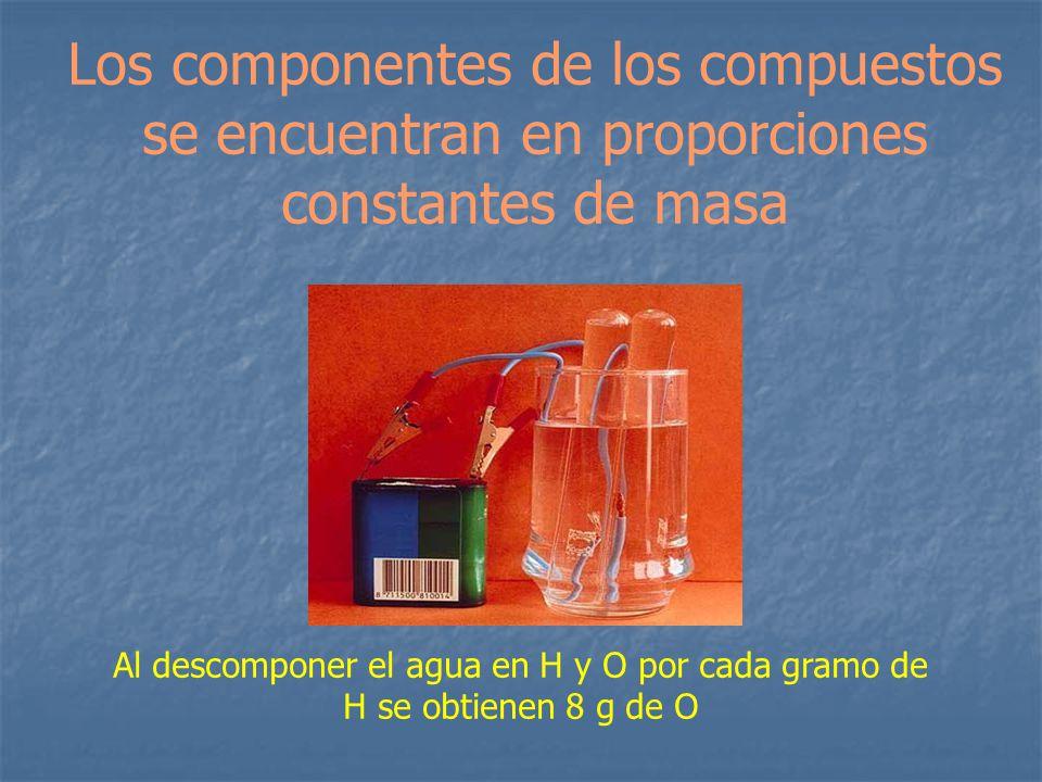 Los componentes de los compuestos se encuentran en proporciones constantes de masa Al descomponer el agua en H y O por cada gramo de H se obtienen 8 g