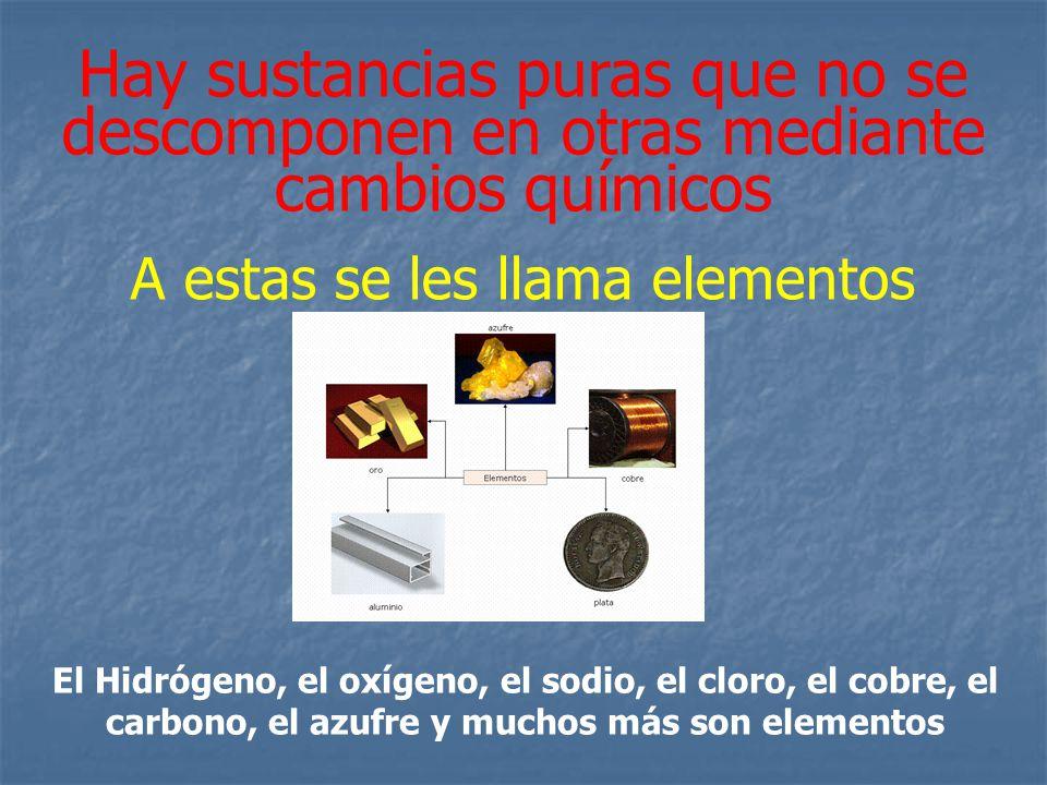 Hay sustancias puras que no se descomponen en otras mediante cambios químicos A estas se les llama elementos El Hidrógeno, el oxígeno, el sodio, el cl