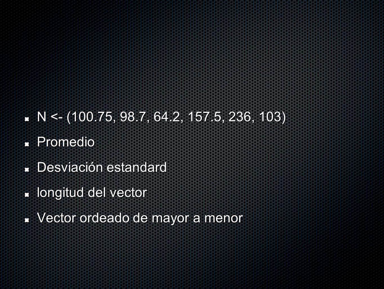 N <- (100.75, 98.7, 64.2, 157.5, 236, 103) Promedio Desviación estandard longitud del vector Vector ordeado de mayor a menor
