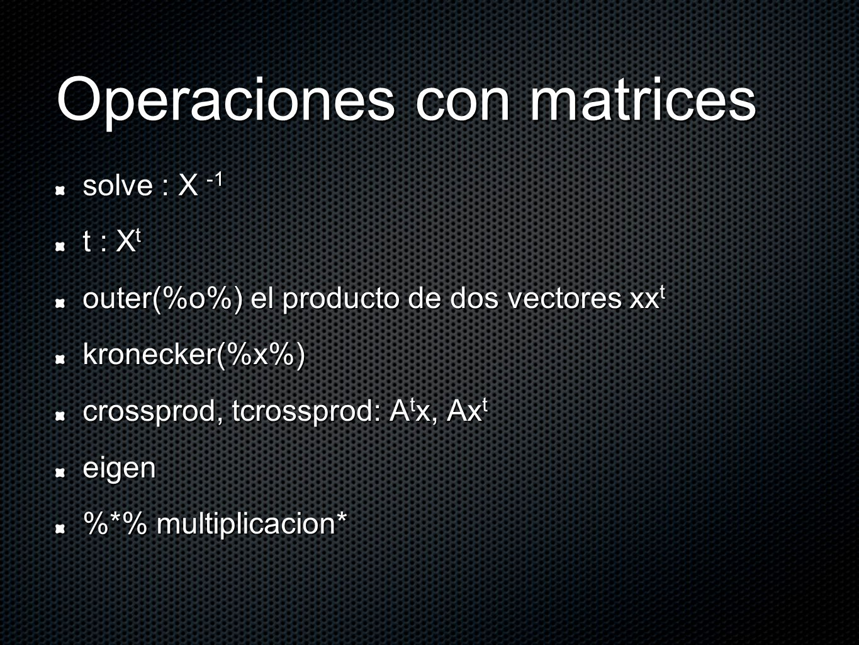 Operaciones con matrices solve : X -1 t : X t outer(%o%) el producto de dos vectores xx t kronecker(%x%) crossprod, tcrossprod: A t x, Ax t eigen %*%
