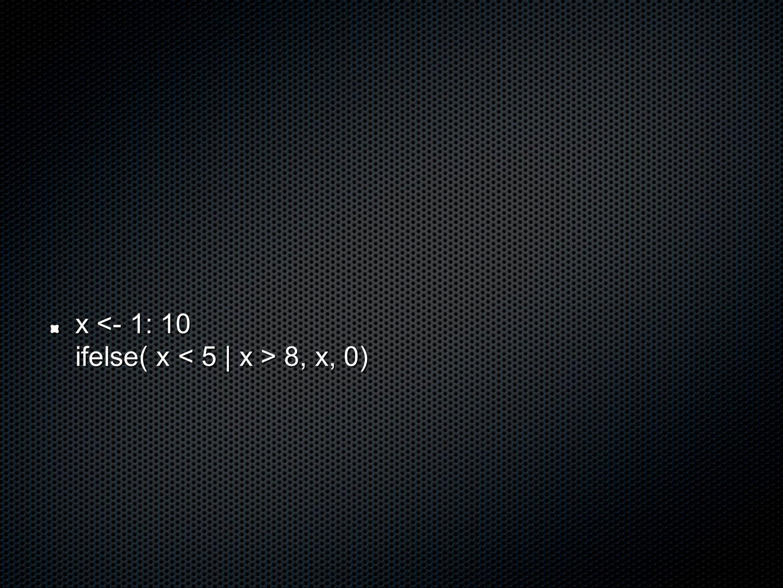 x 8, x, 0)