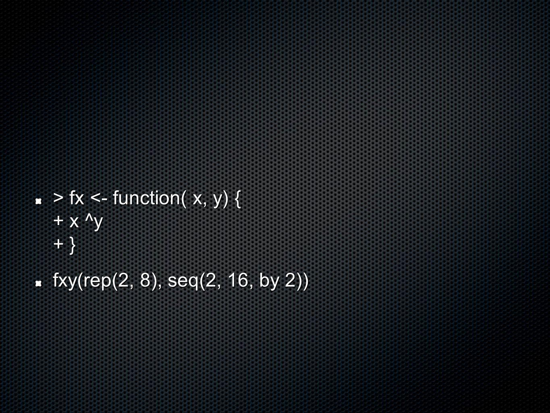 > fx fx <- function( x, y) { + x ^y + } fxy(rep(2, 8), seq(2, 16, by 2))