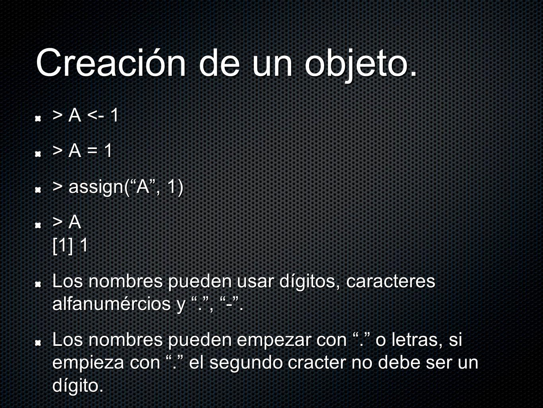 Creación de un objeto. > A A <- 1 > A = 1 > assign(A, 1) > A [1] 1 Los nombres pueden usar dígitos, caracteres alfanumércios y., -. Los nombres pueden