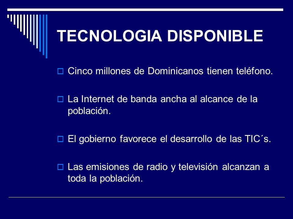 TECNOLOGIA DISPONIBLE Cinco millones de Dominicanos tienen teléfono. La Internet de banda ancha al alcance de la población. El gobierno favorece el de