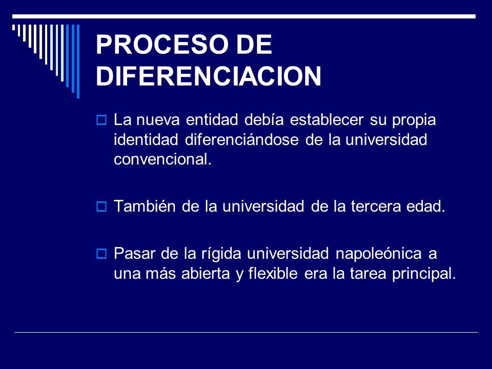 PROCESO DE DIFERENCIACION La nueva entidad debía establecer su propia identidad diferenciándose de la universidad convencional. También de la universi