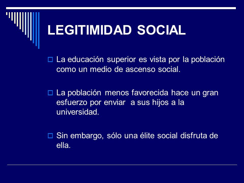 LEGITIMIDAD SOCIAL La educación superior es vista por la población como un medio de ascenso social. La población menos favorecida hace un gran esfuerz