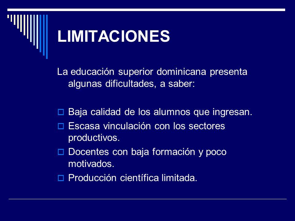 LIMITACIONES La educación superior dominicana presenta algunas dificultades, a saber: Baja calidad de los alumnos que ingresan. Escasa vinculación con