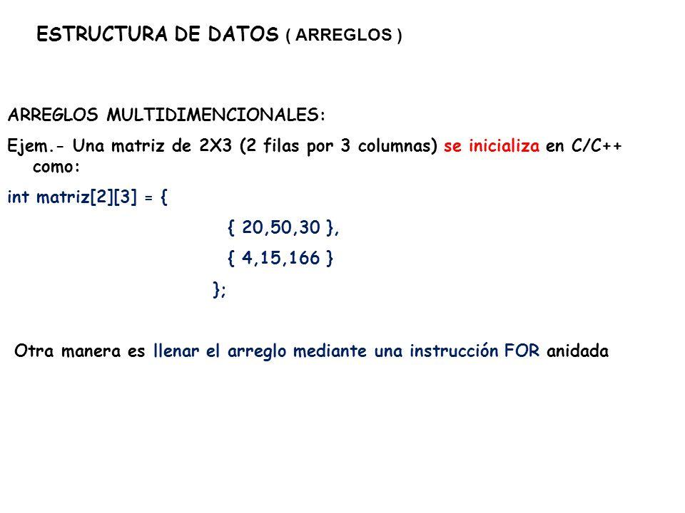 ESTRUCTURA DE DATOS ( ARREGLOS ) ARREGLOS MULTIDIMENCIONALES: Ejem.- Una matriz de 2X3 (2 filas por 3 columnas) se inicializa en C/C++ como: int matri