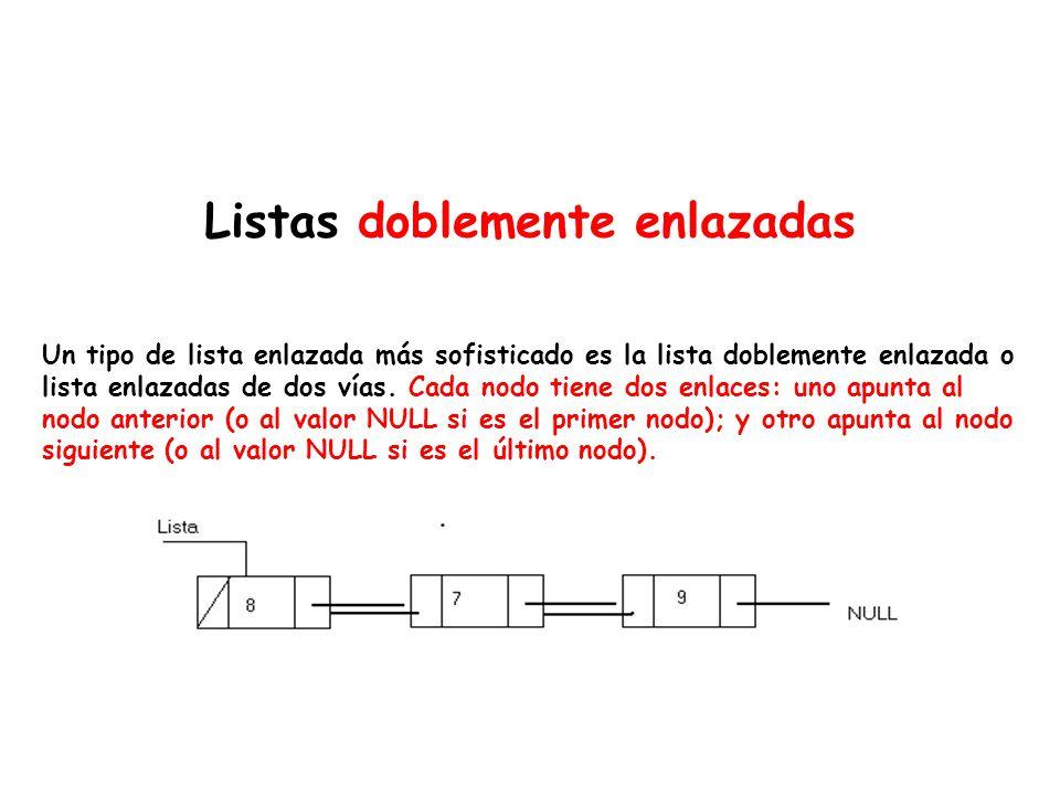 Listas doblemente enlazadas Un tipo de lista enlazada más sofisticado es la lista doblemente enlazada o lista enlazadas de dos vías. Cada nodo tiene d
