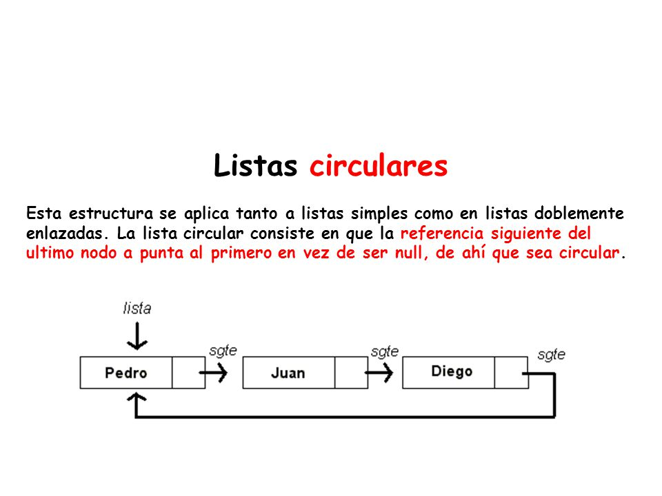 Listas circulares Esta estructura se aplica tanto a listas simples como en listas doblemente enlazadas. La lista circular consiste en que la referenci