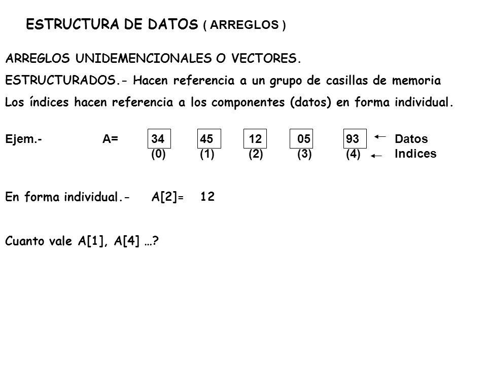 ESTRUCTURA DE DATOS ( ARREGLOS ) ARREGLOS UNIDEMENCIONALES O VECTORES. ESTRUCTURADOS.- Hacen referencia a un grupo de casillas de memoria Los índices