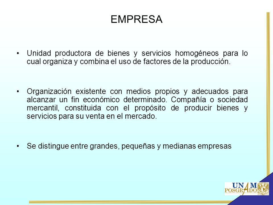 EMPRESA Unidad productora de bienes y servicios homogéneos para lo cual organiza y combina el uso de factores de la producción. Organización existente