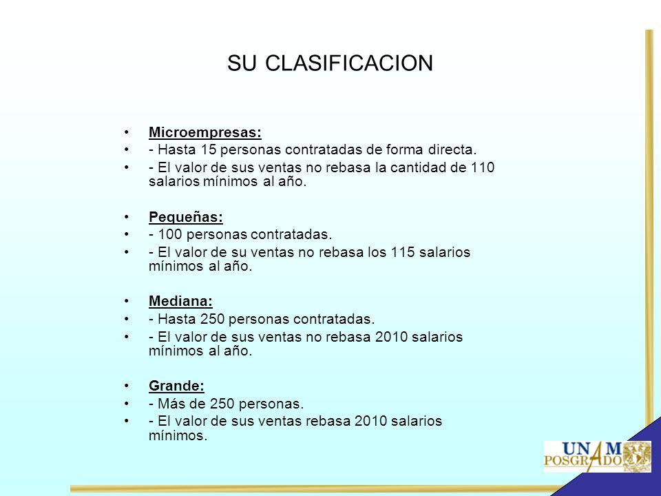 SU CLASIFICACION Microempresas: - Hasta 15 personas contratadas de forma directa. - El valor de sus ventas no rebasa la cantidad de 110 salarios mínim