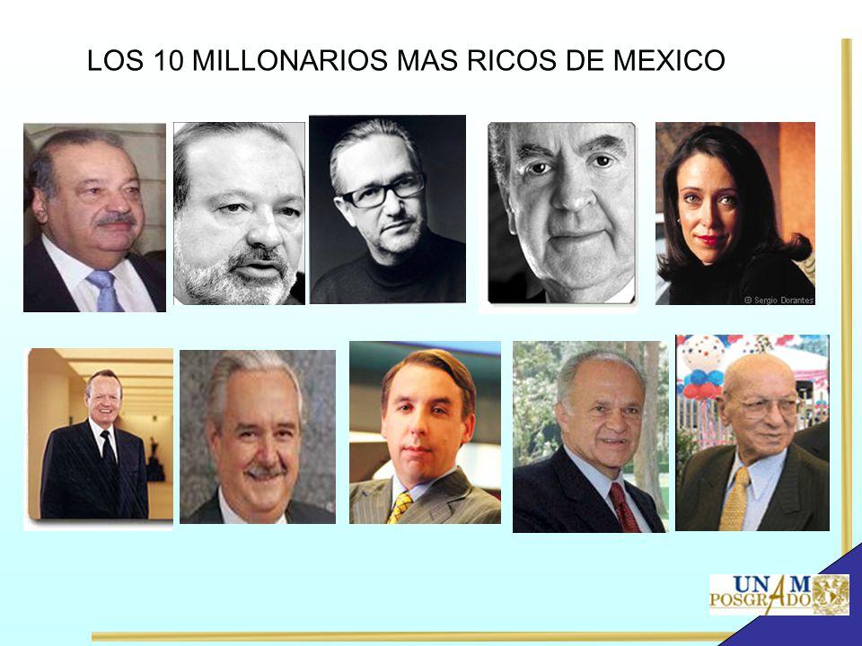 Los 10 millonarios de México. LOS 10 MILLONARIOS MAS RICOS DE MEXICO