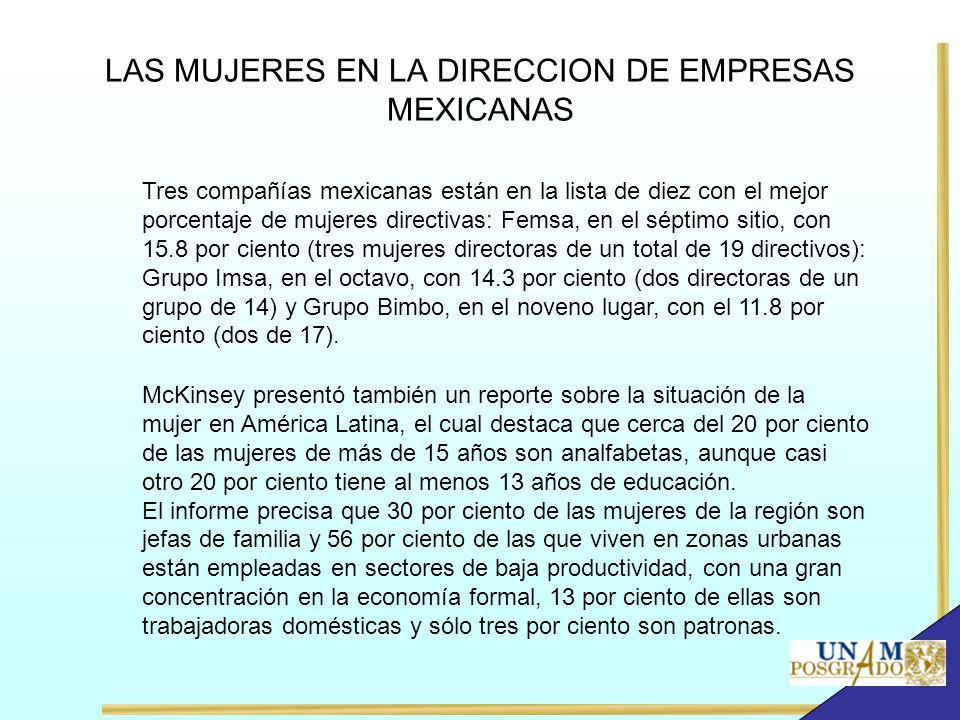 Tres compañías mexicanas están en la lista de diez con el mejor porcentaje de mujeres directivas: Femsa, en el séptimo sitio, con 15.8 por ciento (tre