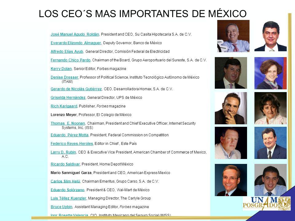Confirmed Speakers José Manuel Agudo RoldánJosé Manuel Agudo Roldán, President and CEO, Su Casita Hipotecaria S.A. de C.V. Everardo Elizondo AlmaguerE