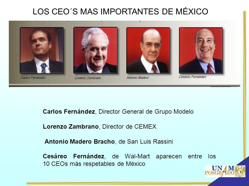 Carlos Fernández, Director General de Grupo Modelo Lorenzo Zambrano, Director de CEMEX Antonio Madero Bracho, de San Luis Rassini Cesáreo Fernández, d