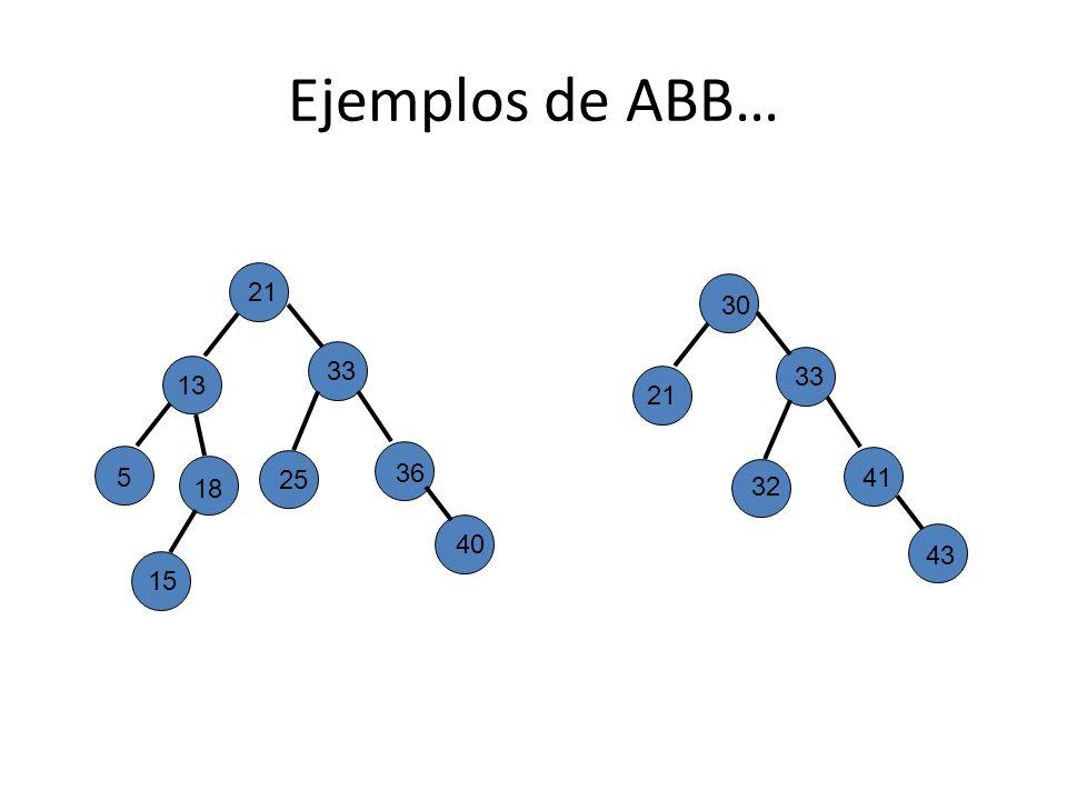 Ejemplos de ABB… 13 21 5 18 15 25 40 36 33 21 30 32 43 41 33