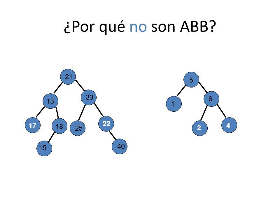 ¿Por qué no son ABB? 13 21 17 18 15 25 40 22 33 1 5 2 4 6