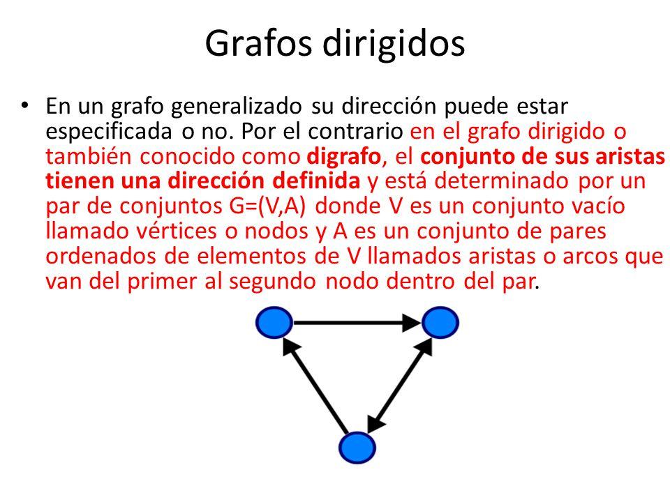 Grafos dirigidos En un grafo generalizado su dirección puede estar especificada o no. Por el contrario en el grafo dirigido o también conocido como di