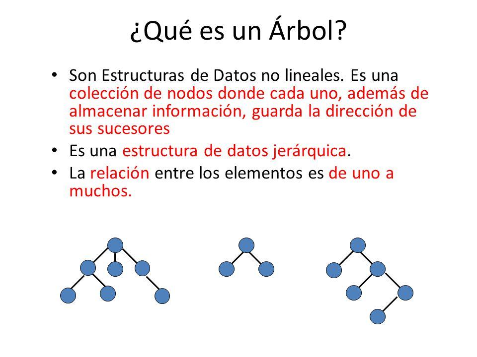 ¿Qué es un Árbol? Son Estructuras de Datos no lineales. Es una colección de nodos donde cada uno, además de almacenar información, guarda la dirección
