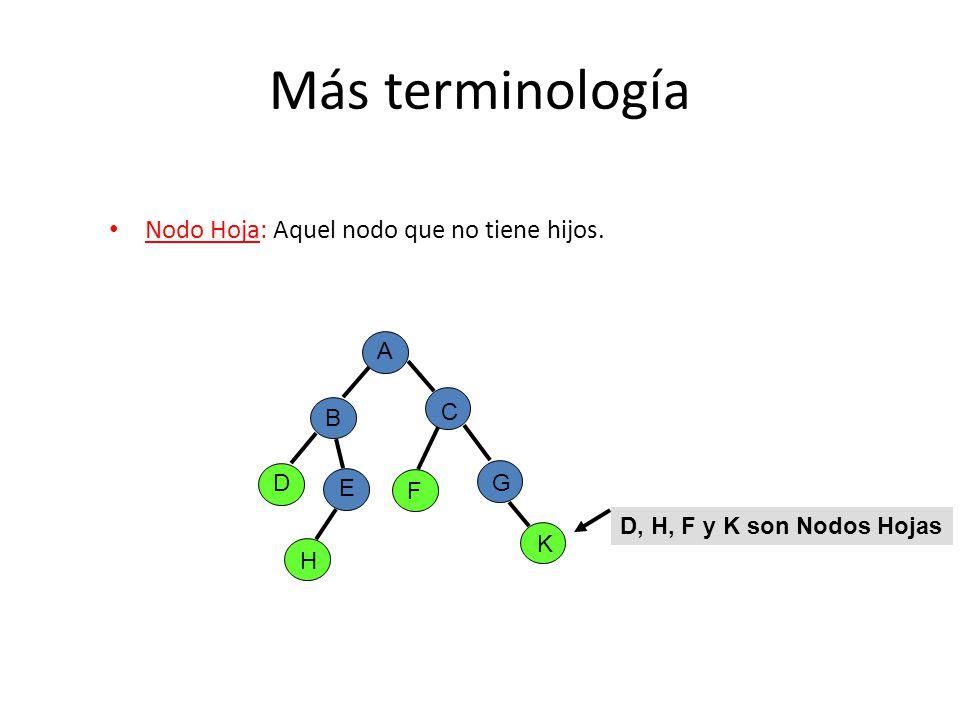 Más terminología Subárbol: Todos los nodos descendientes por la izquierda o derecha de un nodo.
