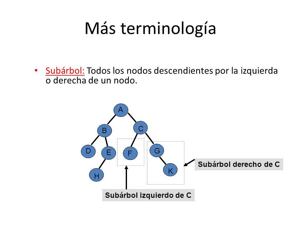 Más terminología Subárbol: Todos los nodos descendientes por la izquierda o derecha de un nodo. B A D E H F K G C Subárbol derecho de C Subárbol izqui