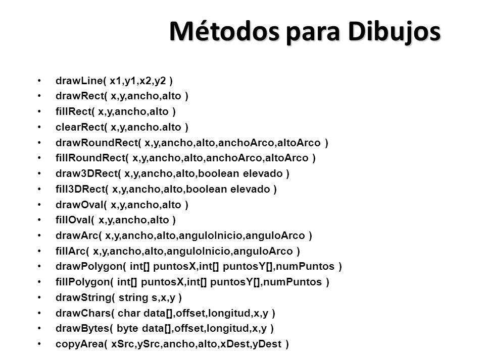 Métodos para Dibujos drawLine( x1,y1,x2,y2 ) drawRect( x,y,ancho,alto ) fillRect( x,y,ancho,alto ) clearRect( x,y,ancho.alto ) drawRoundRect( x,y,anch