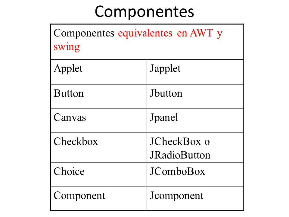 FrameJframe LabelJlabel ListJlist PanelJpanel TextAreaJTextArea TextFieldJTextField WindowJWindow