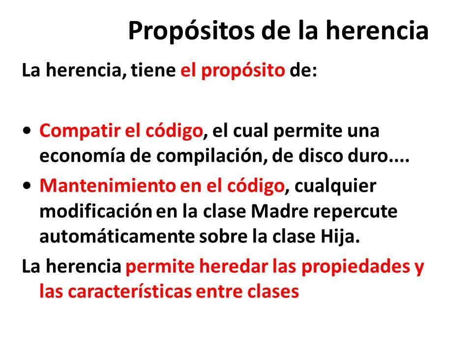 Propósitos de la herencia La herencia, tiene el propósito de: Compatir el código, el cual permite una economía de compilación, de disco duro....
