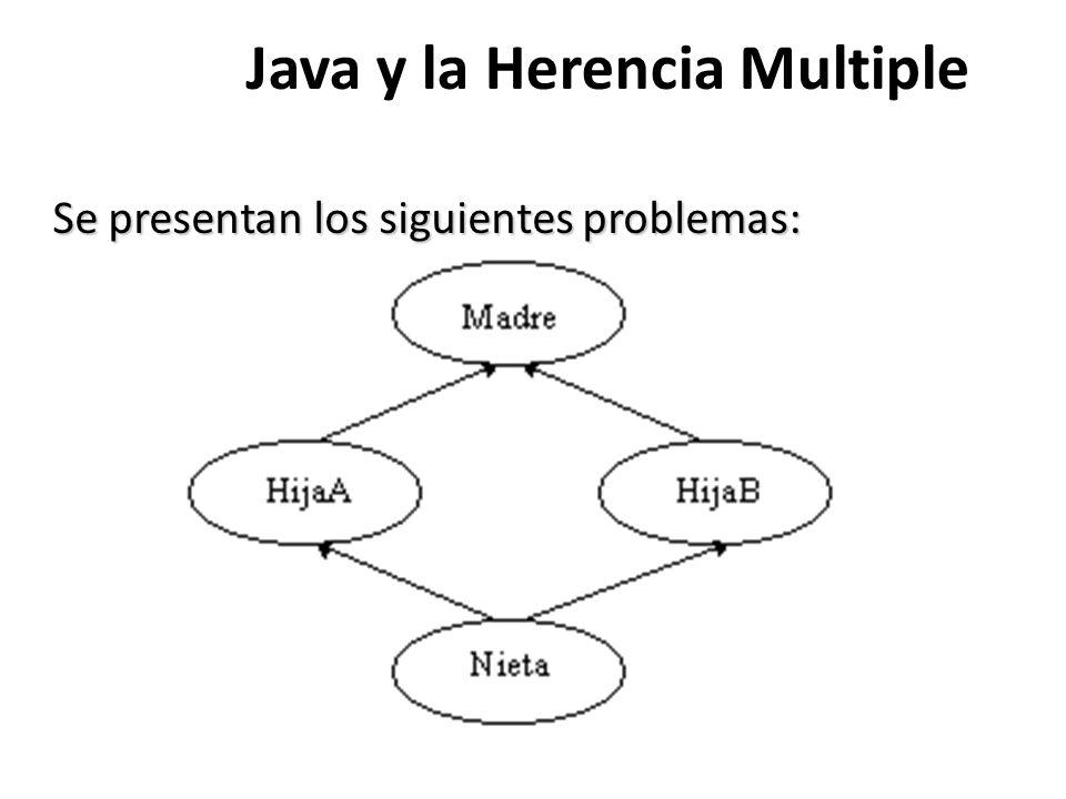 Java y la Herencia Multiple Se presentan los siguientes problemas: