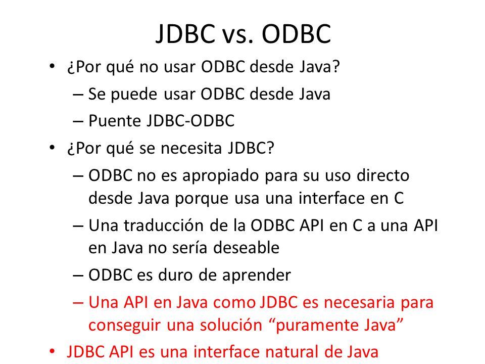 JDBC vs. ODBC ¿Por qué no usar ODBC desde Java? – Se puede usar ODBC desde Java – Puente JDBC-ODBC ¿Por qué se necesita JDBC? – ODBC no es apropiado p