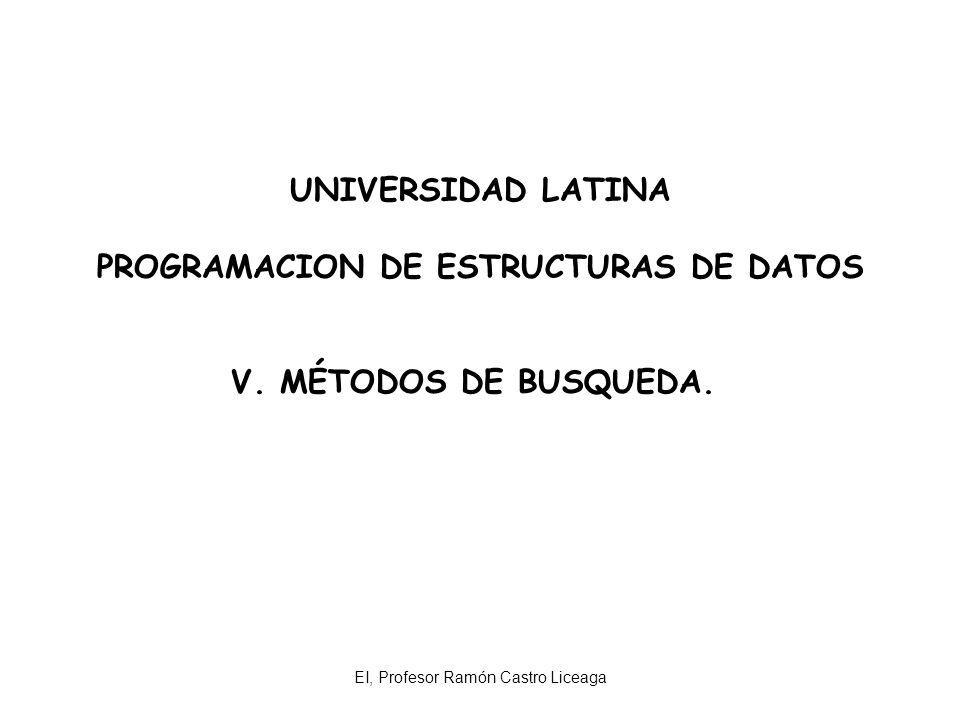EI, Profesor Ramón Castro Liceaga UNIVERSIDAD LATINA PROGRAMACION DE ESTRUCTURAS DE DATOS V. MÉTODOS DE BUSQUEDA.