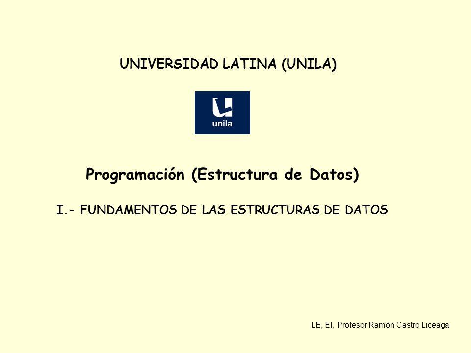 LE, EI, Profesor Ramón Castro Liceaga UNIVERSIDAD LATINA (UNILA) Programación (Estructura de Datos) I.- FUNDAMENTOS DE LAS ESTRUCTURAS DE DATOS