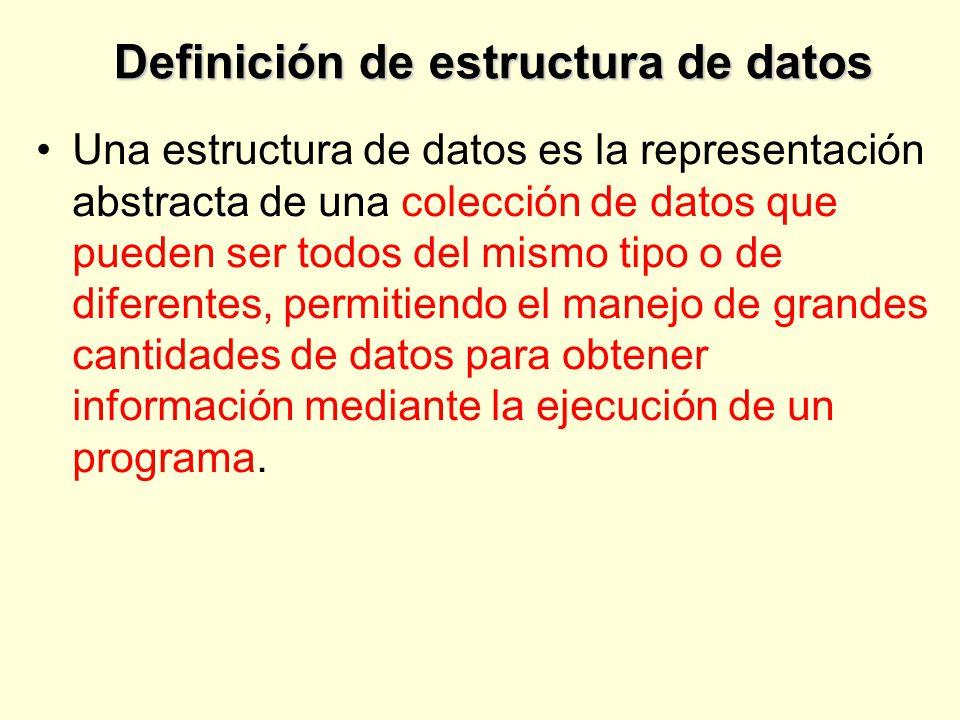 Definición de estructura de datos Una estructura de datos es la representación abstracta de una colección de datos que pueden ser todos del mismo tipo o de diferentes, permitiendo el manejo de grandes cantidades de datos para obtener información mediante la ejecución de un programa.