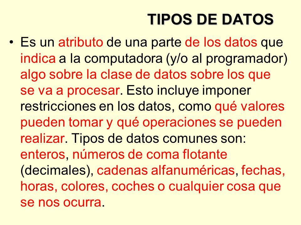 TIPOS DE DATOS Es un atributo de una parte de los datos que indica a la computadora (y/o al programador) algo sobre la clase de datos sobre los que se va a procesar.