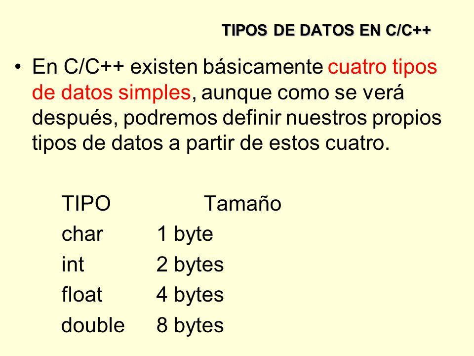 TIPOS DE DATOS EN C/C++ En C/C++ existen básicamente cuatro tipos de datos simples, aunque como se verá después, podremos definir nuestros propios tipos de datos a partir de estos cuatro.