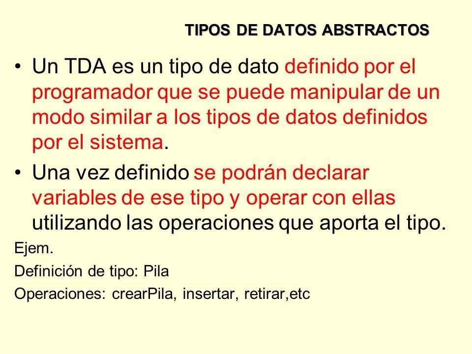 TIPOS DE DATOS ABSTRACTOS Un TDA es un tipo de dato definido por el programador que se puede manipular de un modo similar a los tipos de datos definidos por el sistema.
