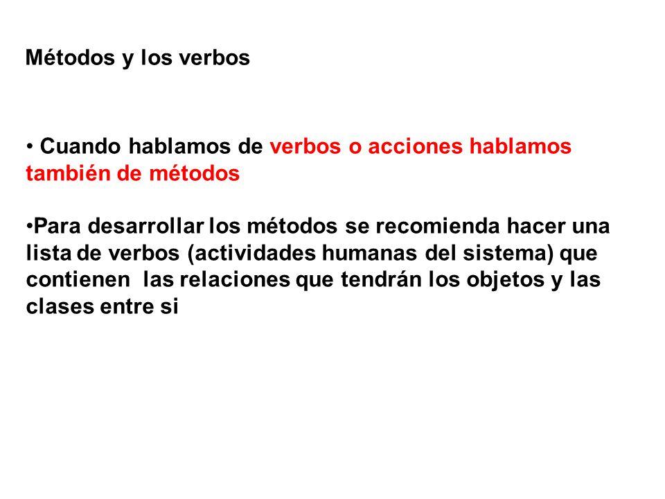 Métodos y los verbos Cuando hablamos de verbos o acciones hablamos también de métodos Para desarrollar los métodos se recomienda hacer una lista de ve