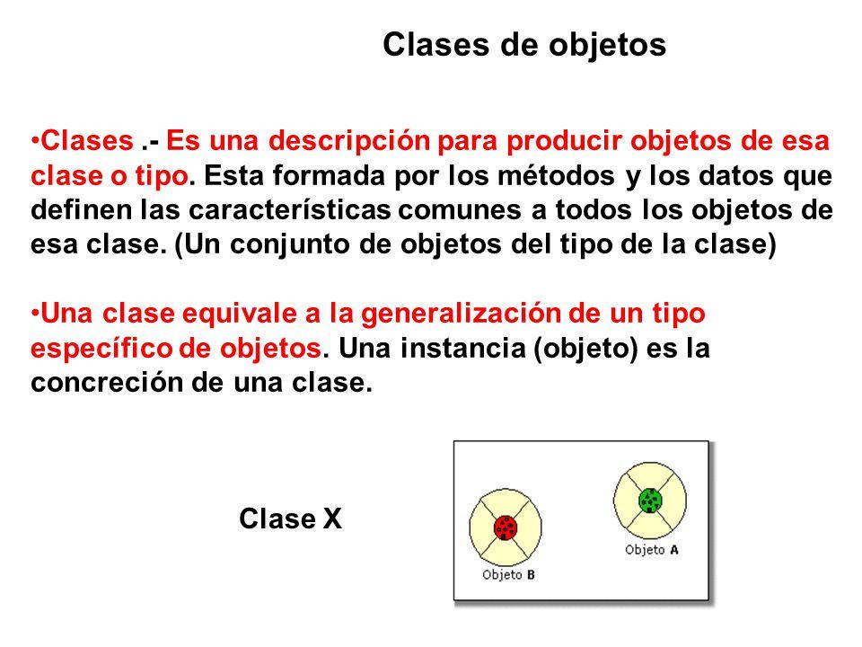 Clases de objetos Clases.- Es una descripción para producir objetos de esa clase o tipo. Esta formada por los métodos y los datos que definen las cara